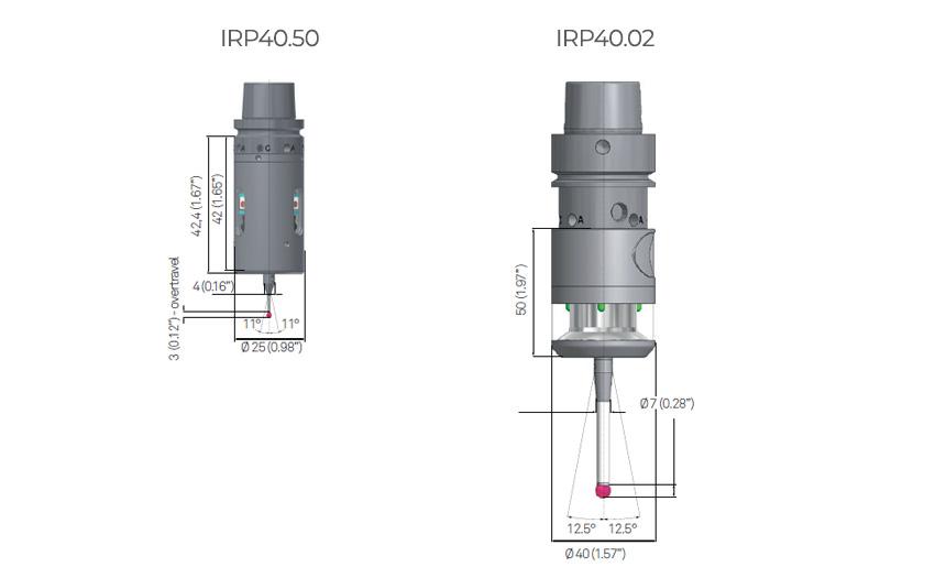 Сравнение размеров датчика IRP40.50 с датчиком IRP40.02