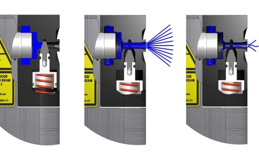 Схема работы пневматического затвора защищающего оптический элемент датчика LTS35.66 от загрязнений.