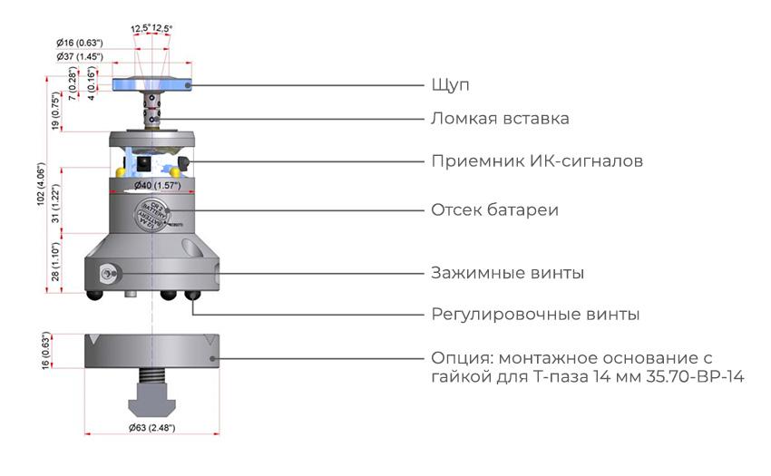 Схема конструкции датчика наладки инструмента IRT35.70.