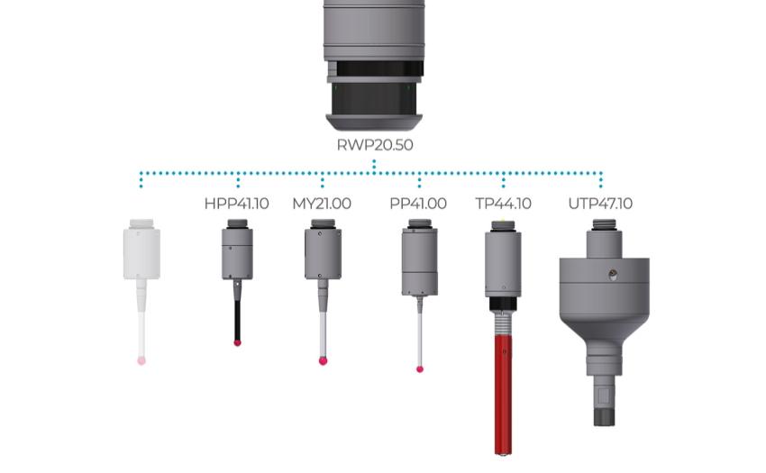 Радиоволновой контактный датчик RWP20.50 с модулями HPP41.10; MY21.00; PP41.00; TP44.10; UTP47.10.