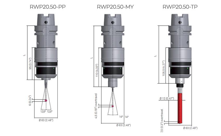 Схема размеров датчика RWP20.50 с разными модулями