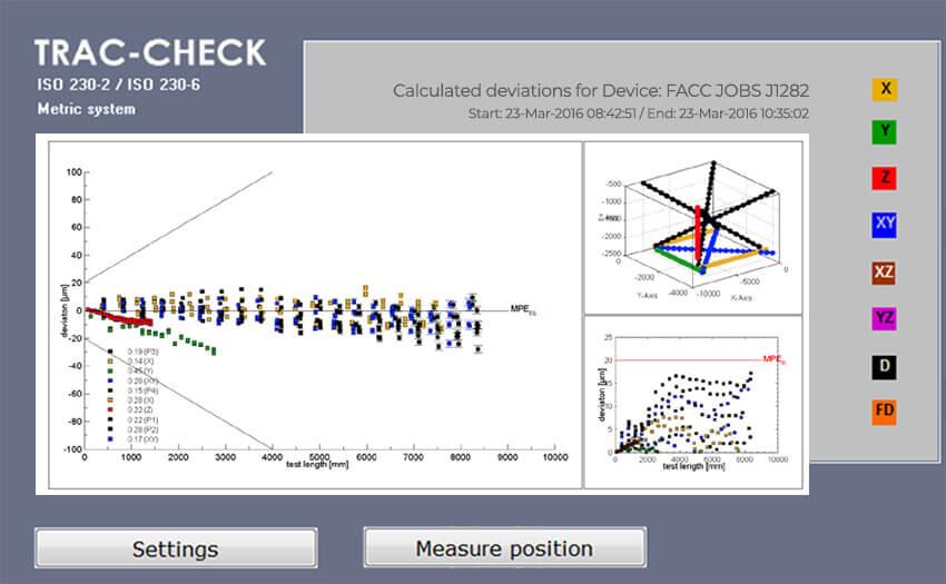 Интерфейс программы верификации 3/4/5-осевого оборудования TRAC-CHECK