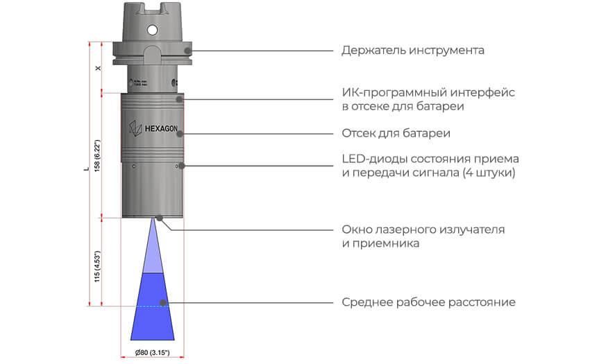Схема с размерами лазерного сканера LS-R-4.8