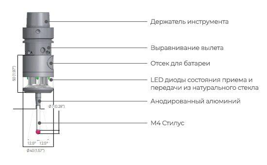 Схема конструкции датчика детали IRP40.02 на станке ЧПУ